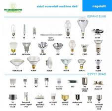 ceiling fan light bulb types downmodernhome size design gorgeous