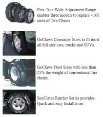 GoClaws & SnoClaws Eliminate All The Problems Of Tire Chains.