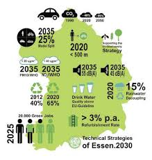 Kã Che 20000 Integriertes Energie Und Klimakonzept Bilanzbericht 2018