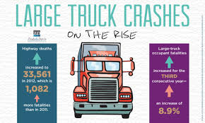 100 Trucking Companies In El Paso Tx Truck Accident Lawyers 100 Free Consultations