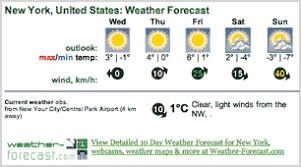 range forecast for dublin dublin weather forecast