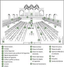 chambre des communes la procédure et les usages de la chambre des communes troisième