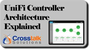 UniFi Controller Architecture Explained - YouTube Metrovox Metro Wireless Having A Strange Uvp Issue And Wanted To Get Some Feedback Please Ubiquiti Us16150w Unifi Managed Poe Gigabit Switch W Sfp 16 Dreams Network Online Shopping Store Pakistan Karachi Lahore Networks Voip Phone Unboxing Bootup By Efficient Telecom Review Sip Pbx Enterprise Ubnt Singapore Krauss Intertional Yealink T48g Ip Contact Adminagncoza For More 4pack 5 Grandstream Ucm6204 Ippbx With 8x Gxp1625 2 Line Hd