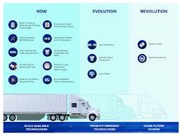 Future Technology - North American Council For Freight Efficiency Greenhouse Gas Mandate Changes Low Rolling Resistance Vocational Besttireoffers Hashtag On Twitter Toyo A23 Coinental Commercial Vehicle Tires Cstruction Truck In Hankook Greenville Sc Tire Dealer How To Select The Right For Mediumduty Applications Allterrain Buyers Guide Model 325 Peterbilt Tiresmedium Recapping Launches New Allweather Smartflex Tyres Motor Maximize Life In Medium Duty Trucks Near Cleveland Akron Oh
