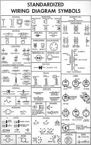 Wiring Diargram Schematic 28 Images Electrical Symbols Names And Identifications Chart Free Diagram Humor