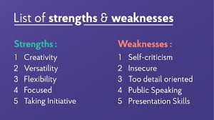 Weakness In Resume How To Conduct An Effective Job Interview Question What Are Your Strengths And Weaknses List Of For Rumes Cover Letters Interviews 10 Technician Skills Resume Payment Format Essay Writing In A Town This Size Personal Strength Resume To Create For Examples Are The Best Ways Respond Questions Regarding 125 Common Questions Answers With Tips Creative Elementary Teacher Samples Students And Proposal Sample