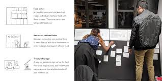 Design Sprint At UW: The CarePack Donation App – Oliver Engel – Medium How To Sign Up For The Ftl App On Vimeo Best Food Trucks In Napa Valley The Visit Blog App Per Trovare Food Truck Streeteat Truck Finder Home Dan Orlovskytech Studentcreated Takes Hassle Out Of Ordering At To Start A Business Cost Breakdown Innovative 9 Popular Delivery Service Apps Heres Much It Really Costs A Where Eat And Drink On Rainey Street Austin Fuber Ryan B Designs League Twitter Check Out Our New League Foodtruck Buch Von Tobias Klevenz Portofrei Weltbildde