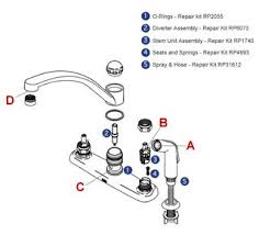 Leaky Delta Faucet Bathroom by How To Repair A Leaking Delta Faucet Infobarrel