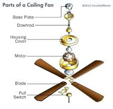 Hunter Contempo Ceiling Fan Manual by How Install A Ceiling Fan Replacing Hunter Ceiling Fan Light Kit