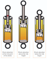 A Quick Gain, Can Lead To Maximum Pain - Powerdown : Powerdown Bilstein Shock Absorbers 5100 Series For Gmc Sierra Chevrolet Gabriel K37433 Road Veler Auto Trailer Pickup Truck Shock Amazoncom 24104050 Heavyduty Gas Absorber Automotive New Shocks Truck Ford Upgrade Diesel Power Magazine 86002 2pcs 116 Hcba1707 Lvo Fm Fh 500p 540p Absorber Spring Southern 80125 Front 45 Rc 18 Monster Trunk Model Zd Racing Hsp 05 Nissan Murano Red Oil Adjustable 140mm Alinum Damper For Rc Car Couple Trucks On Display At Sema Foashocks Foa