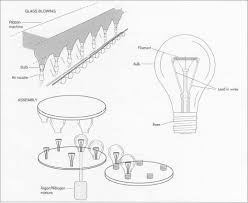 how light bulb is made material manufacture history used