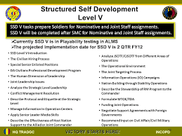 institute for noncommissioned officer ppt video online download