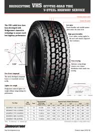 Truck Tires, Crane Tires, Wholesale Commercial Truck Tires, Hi ... Triple J Commercial Tire Center Guam Tires Batteries Car Trucktiresinccom Recommends 11r225 And 11r245 16 Ply High Truck Tire Casings Used Truck Tires List Manufacturers Of Semi Buy Get Virgin Ply Semi Truck Tires Drives Trailer Steers Uncle Whosale Double Head Thread Stud Radial Rigid Dump Youtube Amazoncom Heavy Duty