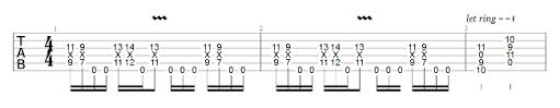 Zero Smashing Pumpkins Tab by 5 Rhythm Riffs From The Early Smashing Pumpkins Era Guitar Pro
