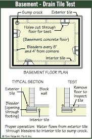 keeping basements the ashi reporter inspection news