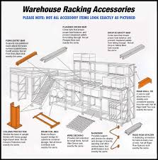 Use The Diagram Below To Help Determine All Of Pallet Rack Accessories Needed Complete Your Project