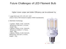 led filament bulb introduction a current led filament bulb b why