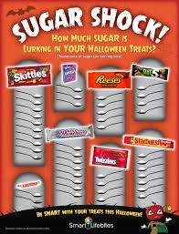 Healthy Halloween Candy Alternatives by Healthy Halloween Candy