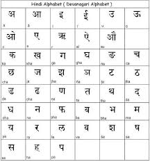 How many letters or symbols are there in the Devanagari script