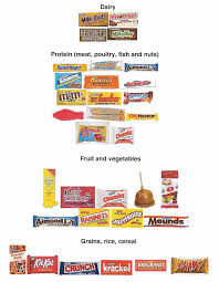 Healthy Halloween Candy Tips by How To Live On 0 A Day Halloween Candy Food Pyramid