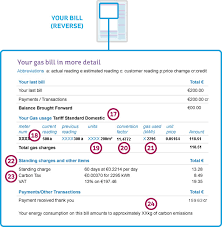 Energy Tariffs No Standing Charge by Billing U2013 Understanding Your Gas Bill Electric Ireland Help