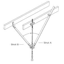 suspension hardware sensory integration southpaw
