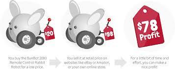 Ebay Home Decor Australia by Wholesale Suppliers For Ebay U0026 Amazon Salehoo