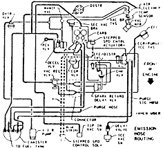 1992 Gmc Engine Diagram - DIY Wiring Diagrams • Chevy Truck Parts Diagram Luxury 53 Pickup This Is The One I Gm 14518 1969 Gmc Full Colored Wiring 1990 Wire Center 1996 Services Wire 2002 2500 Front Differential 2008 Sierra Canyon Aftermarket Now 1998 Alternator House 2000 Parking Brake Database Oem Product Diagrams 2003 End Chevrolet Turn Signal All Kind Of