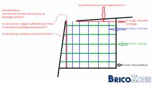 pose rail placo plafond fixation rails pour doublage sur faux plafond