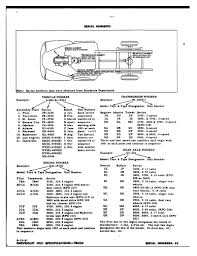Chevy Truck Vin Decoder Best Of Stovebolt Casting Numbers | Dnaino.com Heres How You Code The Tesla Model 3 Vin How To Yale Forklift Serial And Model Numbers Mazda Vin Lookup Car Image Idea Modern Classic Ford Decoder Pictures Cars Ideas Boiq Check Car Vin Number For Free User Manuals Chevy Truck Inspirational Chart C800 Info Enthusiasts Forums What All Those Digits Stand S10 Forum Awesome Gmc 1990light Dgetruck_vin_decoder_196379 Where Can I Find Serial On A Volvo Articulated Dump Truck
