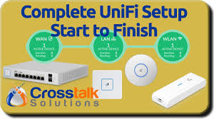 Complete UniFi Setup Start To Finish - YouTube Metrovox Metro Wireless Having A Strange Uvp Issue And Wanted To Get Some Feedback Please Ubiquiti Us16150w Unifi Managed Poe Gigabit Switch W Sfp 16 Dreams Network Online Shopping Store Pakistan Karachi Lahore Networks Voip Phone Unboxing Bootup By Efficient Telecom Review Sip Pbx Enterprise Ubnt Singapore Krauss Intertional Yealink T48g Ip Contact Adminagncoza For More 4pack 5 Grandstream Ucm6204 Ippbx With 8x Gxp1625 2 Line Hd