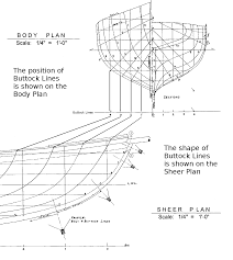 free wooden boat plans june 2016