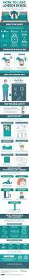 The 25 best Lasting longer in bed ideas on Pinterest