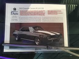 1969 Chevrolet Camaro Values | Hagerty Valuation Tool®