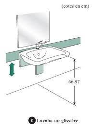 amenagement salle de bain handicape 13 norme hauteur lavabo