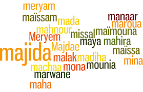 prenom musulman garcon moderne prénoms filles musulmane en m prénoms musulmans