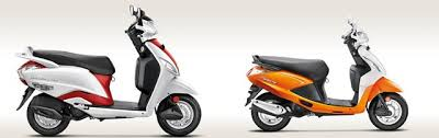 Which Is The Best Scooter In India To Buy Currently