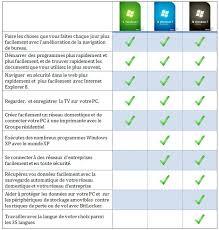 plus de bureau windows 7 windows seven org les différences entre les versions windows 7