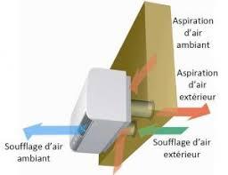 climatiseur sans groupe exterieur achat de climatisation en ligne