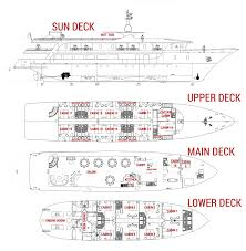 Celebrity Infinity Deck Plans 2015 by Infinity Or Similar Wild Earth Travel