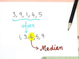 mode median and range how to find mode median and range 9 steps with pictures