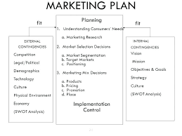 Easy Marketing Plan Template Simple Day Sales And Business Small Word