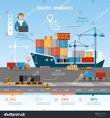 Shipping Port Vector Global Delivery Concept Stock Vector ... Global Freight Forwarding Fortune Shipping And Logistics Truck Trailer Transport Express Logistic Diesel Mack Network Flat 3d Isometric Stock Vector 364396223 Concept Worldwide Delivery Of Goods Starting A Profitable Trucking Business Startupbiz Illustration Global Safety Industrial Supply Village Company Back Miranda Jean Flickr Banners Air Cargo Ontime Nic Services Inc Trucking Transportation Company Nic Icons Set Rail