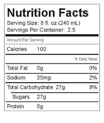Soda Nutrition Facts Food Wie