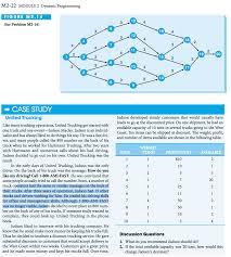 100 United Trucking M222 MODULE 2 Dynamic Programming For Problem M246 M CASE STUDY