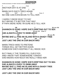 Shannon Lyrics With Chords – Henry Gross Bruce Springsteen Song Harrys Place Lyrics Lyrics Future Young Thug All Da Smoke Backyard Babies Im On My Way To Save Your Rock N Roll Best 25 Yellow Coldplay Ideas On Pinterest Coldplay Miley Cyrus The Sessions Jolene Deutsche Session Hd Lyrics In Video Pranking Hot Girl With Jacob Sartorius Friends Diamond Rio Meet In The Middle Lyric Video Youtube Beautiful Tattoo Song Lyric Kodak Black Ft Humble Haitian Boomerang 1464 Best Images Country Owl City Honey And Bee Genius