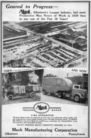 File:1940 - Mack Trucks - 31 Jan MC - Allentown PA.jpg - Wikimedia ... Titan By Mack Extreme Truck For An Job Youtube Em6285s Coent Page 10 Bigmatruckscom Bruckners Bruckner Sales 1986 Supliner A Photo On Flickriver Trucks Commits To Lehigh Valley With 70m Investment Trucks In Peterborough Ajax On Pinnacle Granite File1940 31 Jan Mc Allentown Pajpg Wikimedia R Model Restoration Mickey Delia Nj Officials Mark New Production Jobs At Mackvolvo Plant Local News Check Out Free Online Films About Drivers