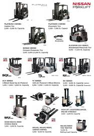 100 Nissan Lift Trucks Select Equipment Forklifts Pallet Racking Boltless Shelving And