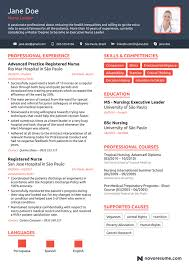 Nurse Resume Example Get Inspired From This Professional