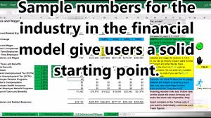 Fashion Truck Business Plan Template - YouTube